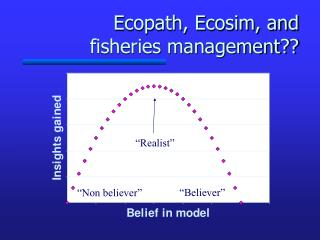 Ecopath, Ecosim, and fisheries management