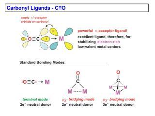 Carbonyl Ligands - CO