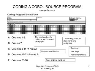 Chps.23 Coding a COBOL Source Program