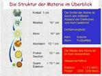 Die Struktur der Materie im  berblick
