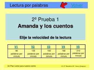 2  Prueba 1  Amanda y los cuentos  Elije la velocidad de la lectura