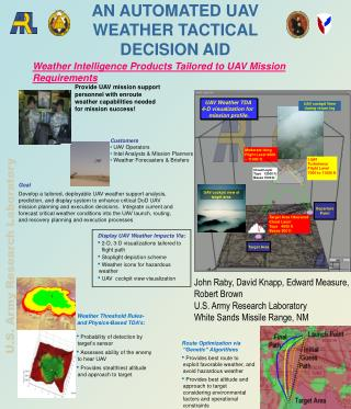 AN AUTOMATED UAV WEATHER TACTICAL DECISION AID