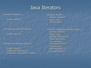 Java Iterators