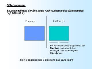 G tertrennung:  Situation w hrend der Ehe sowie nach Aufl sung des G terstandes vgl. ZGB 247 ff.