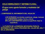 CICLO HIDROL GICO Y SISTEMA FLUVIAL:  El agua como agente formador y modelador del paisaje