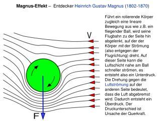 Magnus-Effekt    Entdecker Heinrich Gustav Magnus 1802-1870