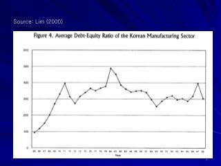 Korean Economy 3