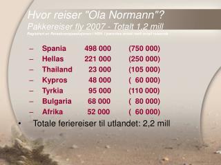 Hvor reiser Ola Normann Pakkereiser fly 2007 - Totalt 1,2 mill Registrert av Reisebransjeseksjonen i HSH. I parentes ant