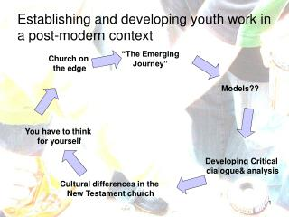 Establishing and developing youth work in a post-modern context