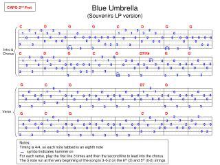 Blue Umbrella Souvenirs LP version