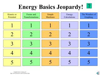Energy Basics Jeopardy