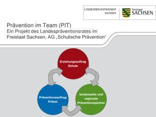 Pr vention im Team PIT