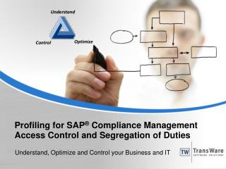 Profiling for SAP - Compliance Management, Access Control an