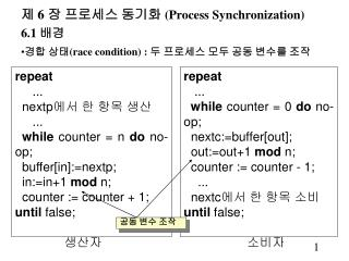 Repeat      ...   nextp         ...   while counter  n do no-op;   buffer[in]:nextp;   in:in1 mod n;   counter : counter