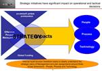 Strategic initiatives have significant impact on operational and ...