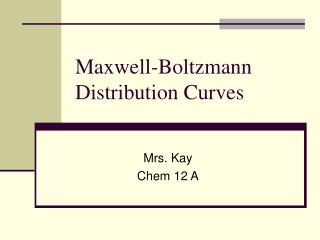 Maxwell-Boltzmann Distribution Curves