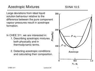 Azeotropic Mixtures   SVNA 10.5