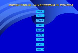 DISPOSITIVOS DE  LA ELECTRONICA DE POTENCIA