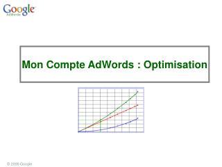 Mon Compte AdWords : Optimisation