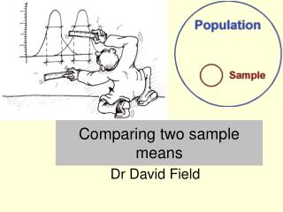 Comparing two sample means