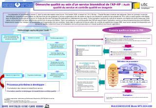 D marche qualit  au sein d un service biom dical de l AP-HP : Audit qualit  du service et contr le qualit  en imagerie