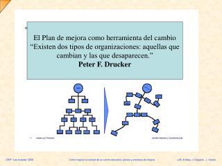 El Plan de mejora como herramienta del cambio  Existen dos tipos de organizaciones: aquellas que cambian y las que desap