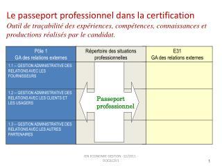 Passeport  professionnel