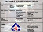 Navy and Marine Corps Stress Management Resources