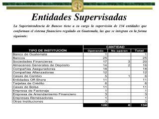 La Superintendencia de Bancos tiene a su cargo la supervisi n de 134 entidades que conforman el sistema financiero regul