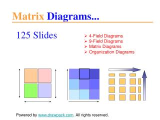 Matrix diagrams for powerpoint presentations