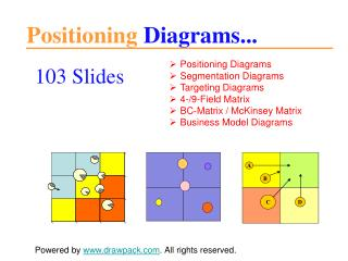 Positioning diagrams for powerpoint presentations