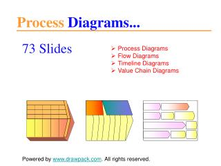 Process diagrams for powerpoint presentations