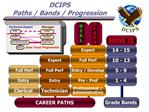 DCIPS Paths