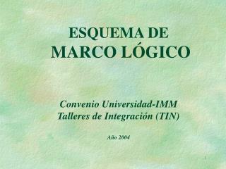 ESQUEMA DE  MARCO L GICO   Convenio Universidad-IMM Talleres de Integraci n TIN  A o 2004