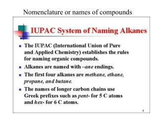 Nomenclature or names of compounds