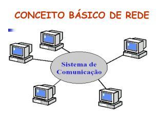 CONCEITO B SICO DE REDE