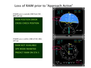 Loss of RAIM prior to  Approach Active