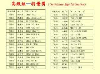 Certificate High Distinction