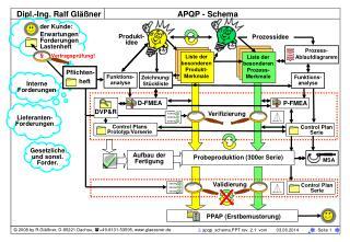 2008 by R.Gl  ner, D-85221 Dachau, 49-8131-53595, glaessner.de