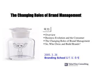 The Changing Roles of Brand Management