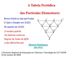 A Tabela Peri dica  das Part culas Elementares