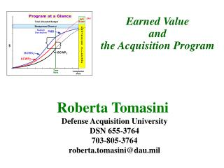 Roberta Tomasini  Defense Acquisition University DSN 655-3764 703-805-3764 roberta.tomasinidau.mil