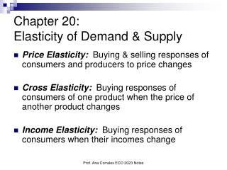 Chapter 20:   Elasticity of Demand  Supply