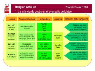Religi n Cat lica                                   Proyecto Ema s 1  ESO