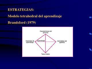 ESTRATEGIAS:  Modelo tetrahedral del aprendizaje  Brandsford 1979