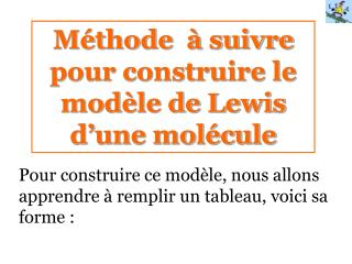 M thode    suivre pour construire le mod le de Lewis d une mol cule