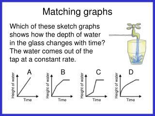 Matching graphs