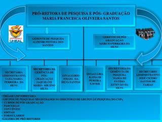 PR -REITORA DE PESQUISA E P S- GRADUA  O MARIA FRANCISCA OLIVEIRA SANTOS