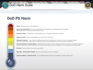 DoD Harm Scale