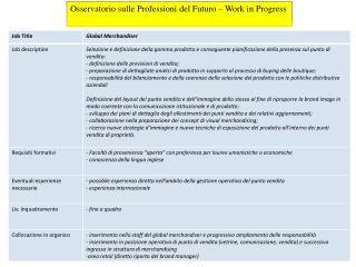 Osservatorio sulle Professioni del Futuro   Work in Progress